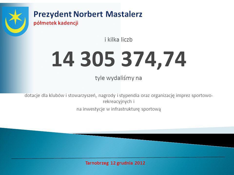 i kilka liczb 14 305 374,74 tyle wydaliśmy na dotacje dla klubów i stowarzyszeń, nagrody i stypendia oraz organizację imprez sportowo- rekreacyjnych i na inwestycje w infrastrukturę sportową Tarnobrzeg 12 grudnia 2012