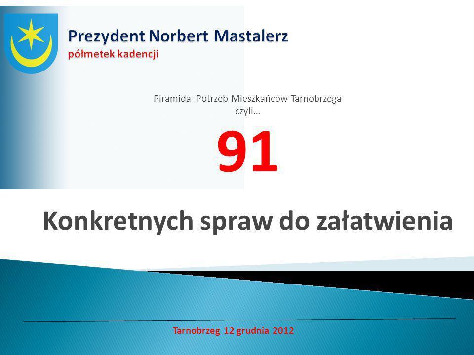 Piramida Potrzeb Mieszkańców Tarnobrzega czyli… 91 Konkretnych spraw do załatwienia Tarnobrzeg 12 grudnia 2012