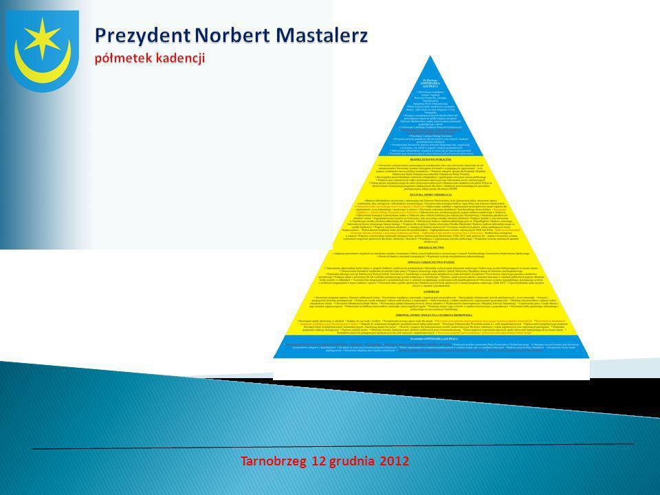rozliczam się z programu wyborczego po kolei… najpierw podstawa piramidy, gospodarka, czyli … praca Tarnobrzeg 12 grudnia 2012