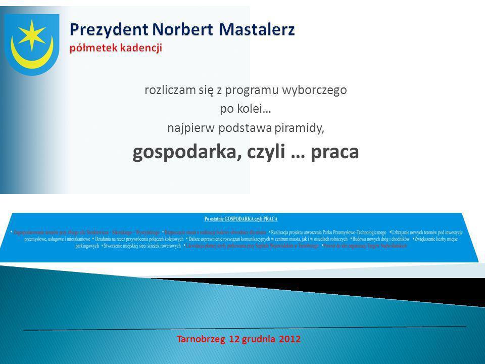 rozliczam się z programu wyborczego po kolei… teraz zdrowie, pomoc społeczna i ochrona środowiska Tarnobrzeg 12 grudnia 2012