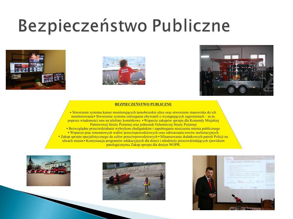 Dziękuję za uwagę DODATKOWE INFORMACJE Kancelaria Prezydenta Miasta Urząd Miasta Tarnobrzega ul.