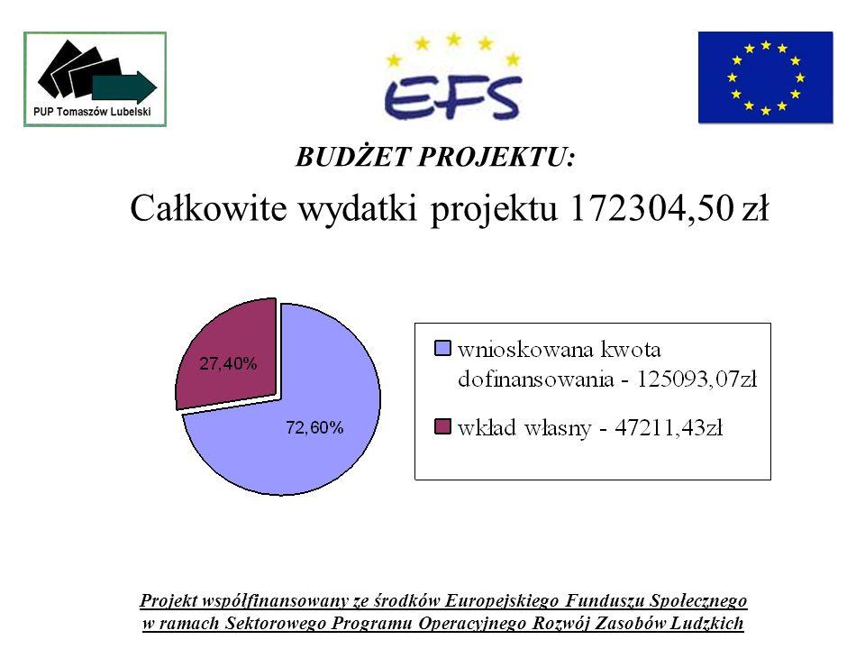 BUDŻET PROJEKTU: Projekt współfinansowany ze środków Europejskiego Funduszu Społecznego w ramach Sektorowego Programu Operacyjnego Rozwój Zasobów Ludzkich Całkowite wydatki projektu 172304,50 zł