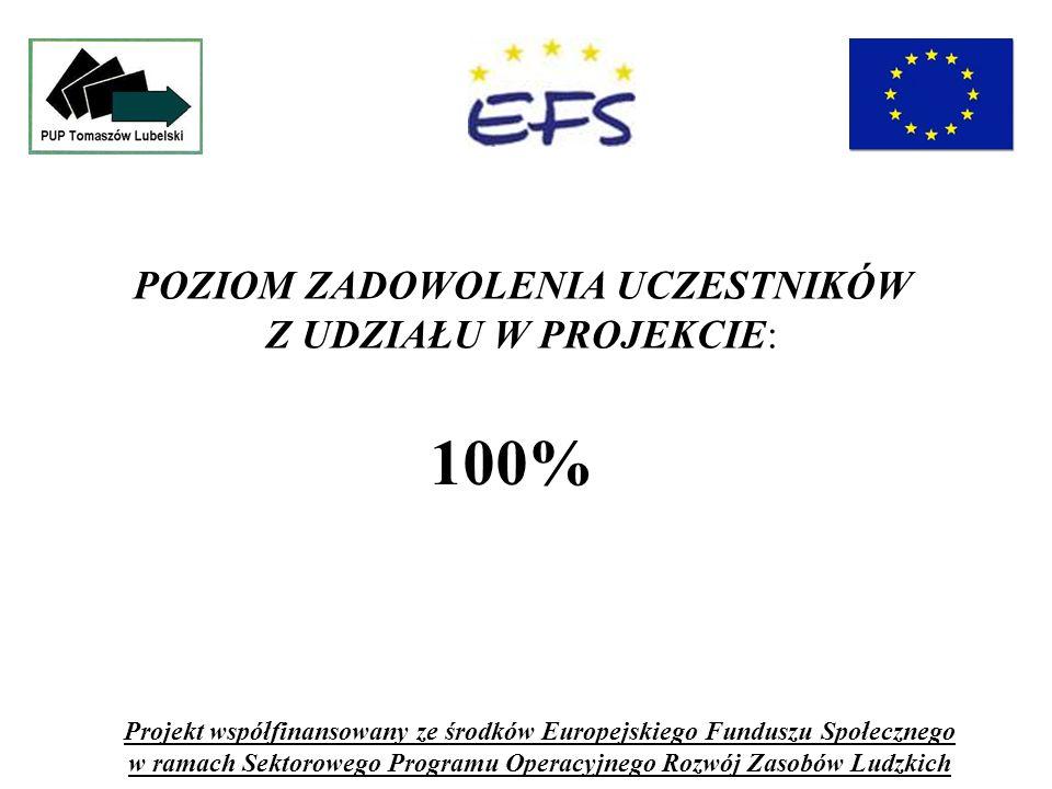 POZIOM ZADOWOLENIA UCZESTNIKÓW Z UDZIAŁU W PROJEKCIE: Projekt współfinansowany ze środków Europejskiego Funduszu Społecznego w ramach Sektorowego Programu Operacyjnego Rozwój Zasobów Ludzkich 100%