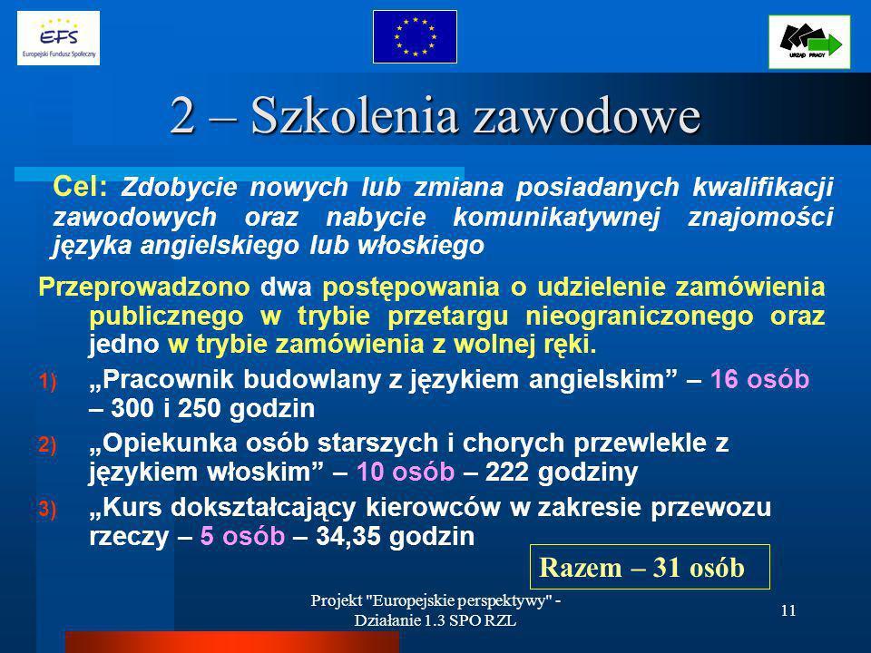 Projekt Europejskie perspektywy - Działanie 1.3 SPO RZL 11 2 – Szkolenia zawodowe Przeprowadzono dwa postępowania o udzielenie zamówienia publicznego w trybie przetargu nieograniczonego oraz jedno w trybie zamówienia z wolnej ręki.