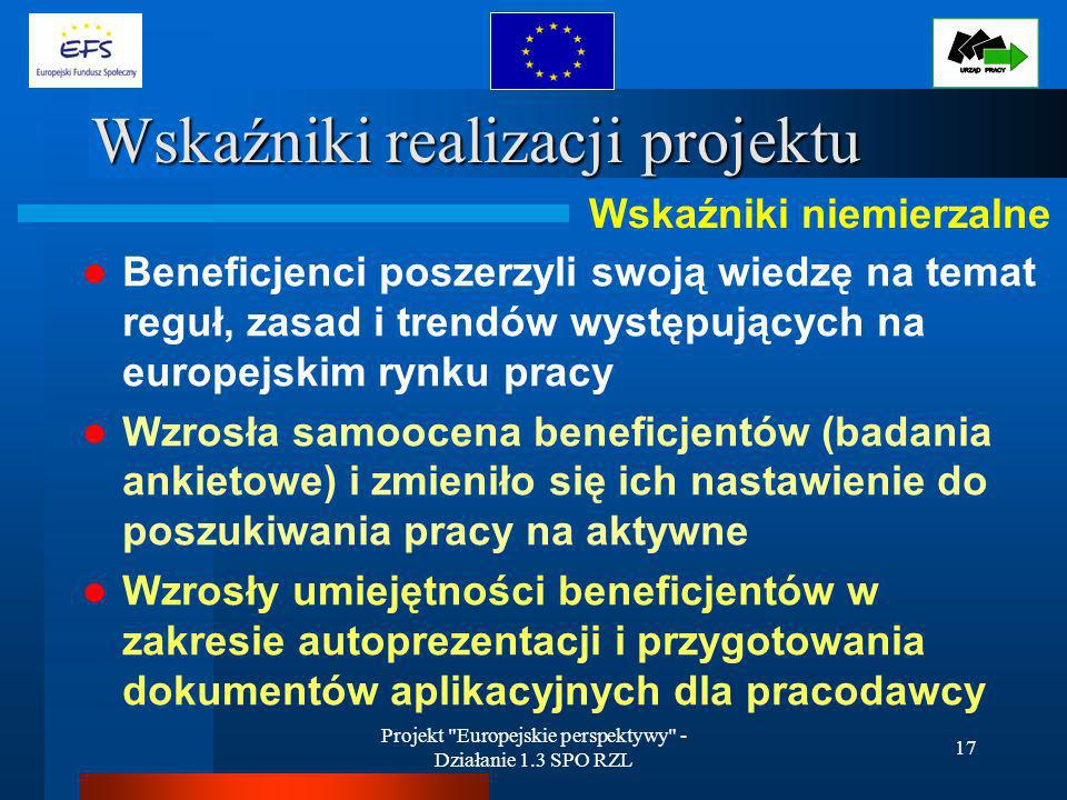 Projekt Europejskie perspektywy - Działanie 1.3 SPO RZL 17 Wskaźniki realizacji projektu Beneficjenci poszerzyli swoją wiedzę na temat reguł, zasad i trendów występujących na europejskim rynku pracy Wzrosła samoocena beneficjentów (badania ankietowe) i zmieniło się ich nastawienie do poszukiwania pracy na aktywne Wzrosły umiejętności beneficjentów w zakresie autoprezentacji i przygotowania dokumentów aplikacyjnych dla pracodawcy Wskaźniki niemierzalne