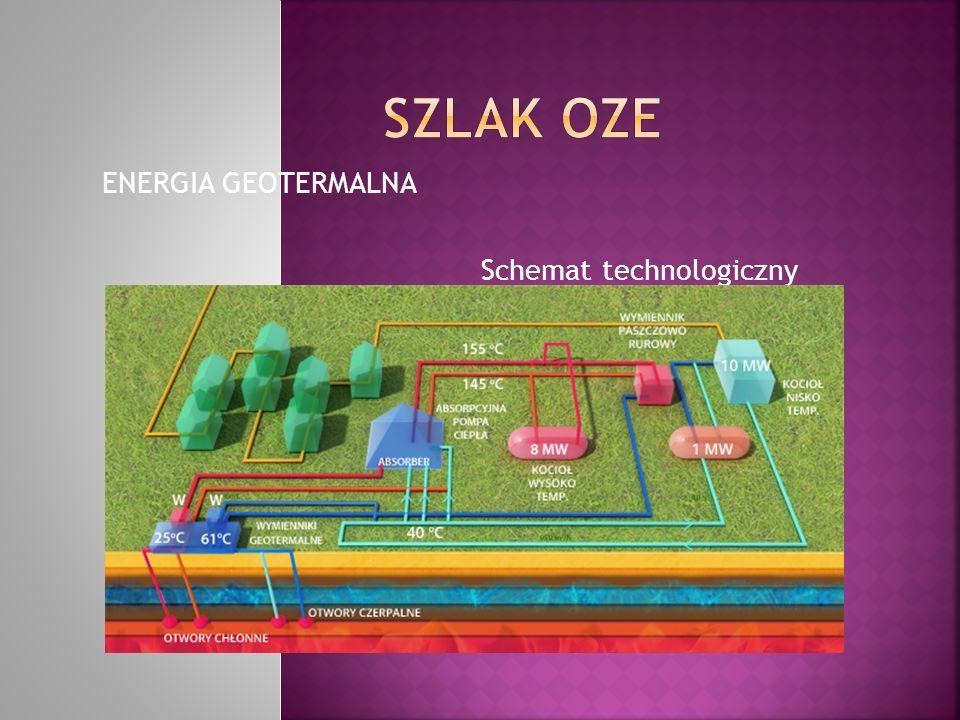 ENERGIA GEOTERMALNA Schemat technologiczny