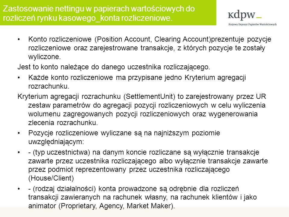 Zastosowanie nettingu w papierach wartościowych do rozliczeń rynku kasowego_konta rozliczeniowe. Konto rozliczeniowe (Position Account, Clearing Accou