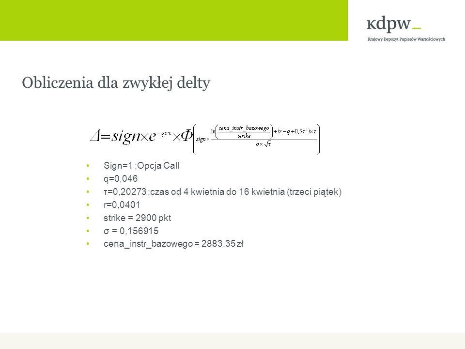 Obliczenia dla zwykłej delty Sign=1 ;Opcja Call q=0,046 τ=0,20273 ;czas od 4 kwietnia do 16 kwietnia (trzeci piątek) r=0,0401 strike = 2900 pkt σ = 0,