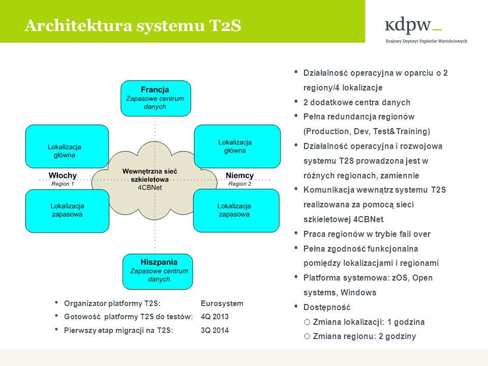 Dostęp do systemu T2S Oczekiwane cechy sieci dostępowej o Stabilności o Skalowalność o Integralność (integrity) o Poufność (confidentiality) o Niezaprzeczalność (non-repudation) o Gwarancja dostarczenia (guaranteed delivery) o Niepowtarzalność (non-duplikate) o Zamknięta grupa użytkowników (CUG) Zakłada się rozdzielność technologiczną i organizacyjną platformy T2S od sieci dostępowej Gwarancja świadczenia usług telekomunikacyjnych i ich jakości na całym obszarze funkcjonowania systemu T2S O parametrach łącza decyduje uczestnik systemu T2S Zastosowanie internetu będzie ograniczone do minimum (niewystarczająca jakość) Opracowanie założeń funkcjonalnych dla sieci dostępowej: 3Q 2010 Wybór max 3 operatorów sieci dostępowej (NP): 3Q 2011 Publikacja dokumentacji interfejsu komunikacyjnego: 1Q 2012