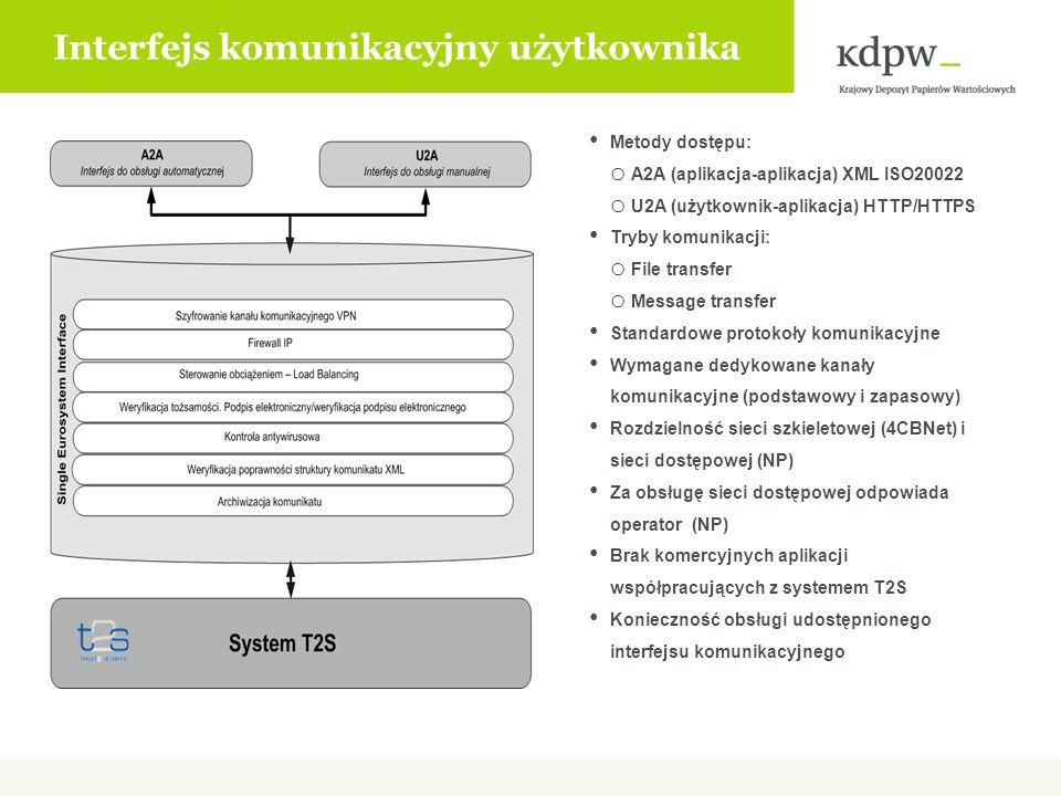 Dostęp do T2S dla rynku polskiego KDPW organizatorem dostępu do T2S na rynku polskim KDPW zarządza rolami i uprawnieniami polskich użytkowników w systemie T2S Funkcjonalność T2S nie zależy od formy fizycznego dostępu Link bezpośredni o Konieczność obsługi SEI o Generalne dostosowanie własnych systemów do obsługi funkcjonalności T2S o Konieczność zapewnienia i utrzymania dedykowanych kanałów komunikacyjnych o Konieczność utrzymania linku z KDPW Link pośredni o Wykorzystanie dotychczasowego interfejsu z KDPW (własne komunikaty XML) o Wykorzystanie Systemu Wymiany Informacji z KDPW o Konieczność dostosowania procesów biznesowych w ograniczonym zakresie – brak zasadniczych zmian w aplikacjach własnych
