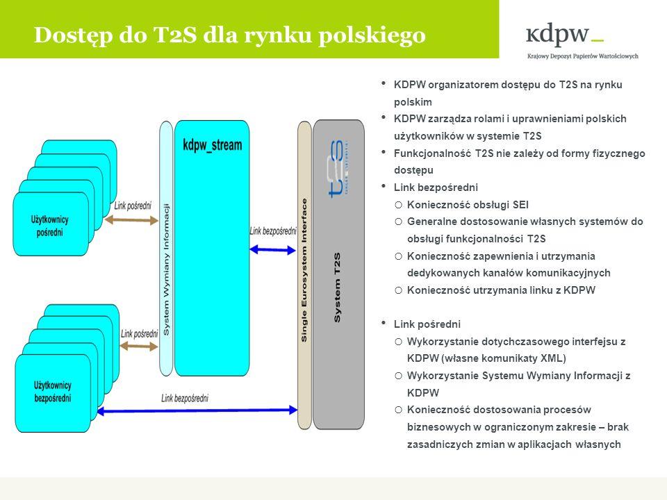 Dostęp do T2S dla rynku polskiego KDPW organizatorem dostępu do T2S na rynku polskim KDPW zarządza rolami i uprawnieniami polskich użytkowników w syst