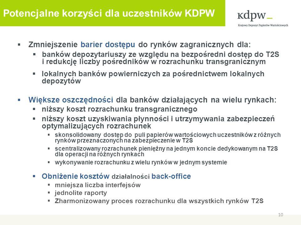 Potencjalne korzyści dla uczestników KDPW Zmniejszenie barier dostępu do rynków zagranicznych dla: banków depozytariuszy ze względu na bezpośredni dos