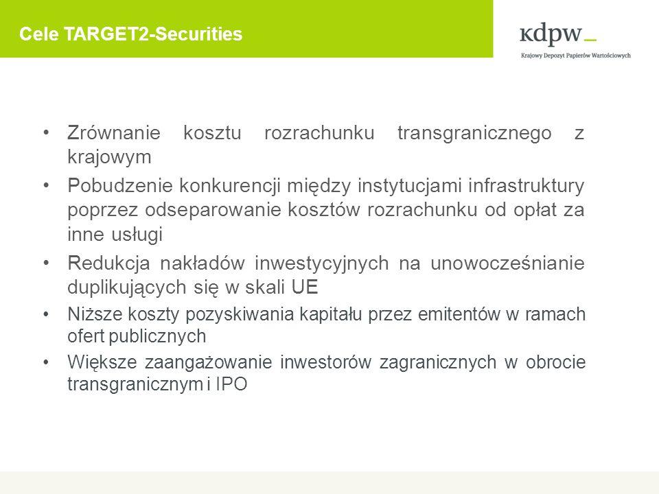 Cele TARGET2-Securities Zrównanie kosztu rozrachunku transgranicznego z krajowym Pobudzenie konkurencji między instytucjami infrastruktury poprzez odseparowanie kosztów rozrachunku od opłat za inne usługi Redukcja nakładów inwestycyjnych na unowocześnianie duplikujących się w skali UE Niższe koszty pozyskiwania kapitału przez emitentów w ramach ofert publicznych Większe zaangażowanie inwestorów zagranicznych w obrocie transgranicznym i IPO