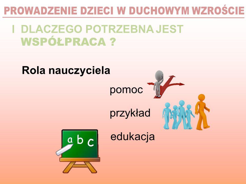 pomoc edukacja przykład I DLACZEGO POTRZEBNA JEST WSPÓŁPRACA Rola nauczyciela