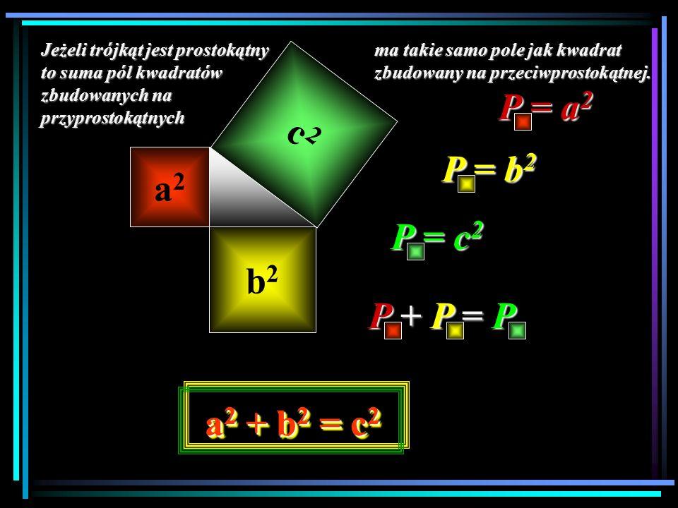 b2b2 a2a2 c2c2 a 2 + b 2 = c 2 P = a 2 P = b 2 P = c 2 P + P = P Jeżeli trójkąt jest prostokątny to suma pól kwadratów zbudowanych na przyprostokątnyc