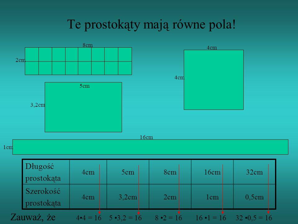 Te prostokąty mają równe pola! Długość prostokąta 4cm5cm8cm16cm32cm Szerokość prostokąta 4cm3,2cm2cm1cm0,5cm 8cm 2cm 4cm 1cm 16cm 5cm 3,2cm Zauważ, że