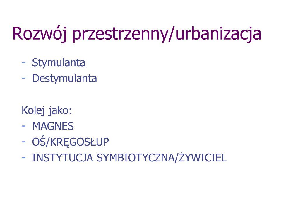 Rozwój przestrzenny/urbanizacja - Stymulanta - Destymulanta Kolej jako: - MAGNES - OŚ/KRĘGOSŁUP - INSTYTUCJA SYMBIOTYCZNA/ŻYWICIEL
