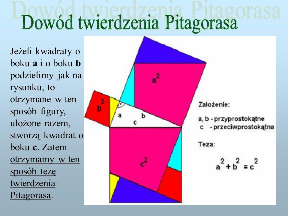 Jeżeli kwadraty o boku a i o boku b podzielimy jak na rysunku, to otrzymane w ten sposób figury, ułożone razem, stworzą kwadrat o boku c. Zatem otrzym