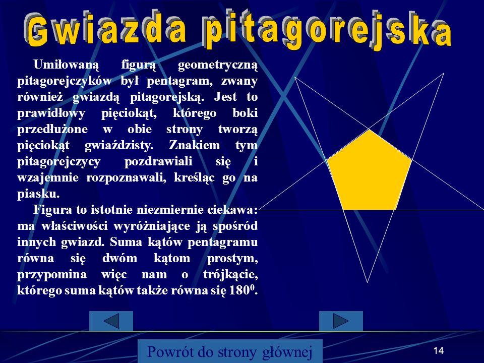 13 Powrót do strony głównej 1.Trójkąt prostokątny, którego boki mają długość: 3, 4, 5, nazywamy trojkątem pitagorejskim. 2.Pole każdego trójkąta pitag