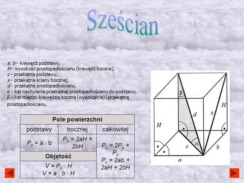 Pole trapezu P trapezu = 1/2 suma podstaw trapezu wysokość trapezu