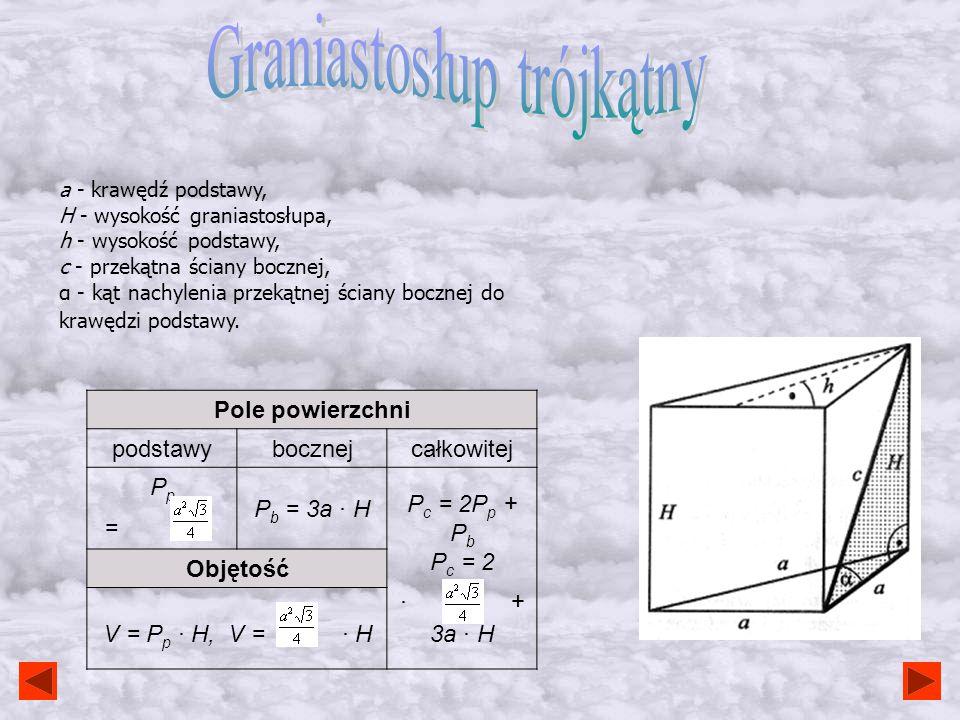 a, b - krawędź podstawy, H - wysokość prostopadłościanu (krawędź boczna), c - przekątna podstawy, x - przekątna ściany bocznej, d - przekątna prostopa