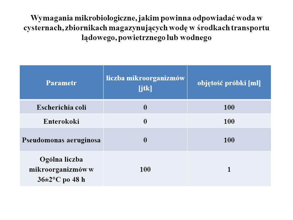 Wymagania mikrobiologiczne, jakim powinna odpowiadać woda w cysternach, zbiornikach magazynujących wodę w środkach transportu lądowego, powietrznego l