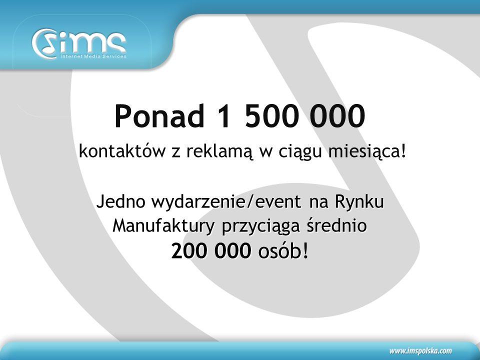 Ponad 1 500 000 kontaktów z reklamą w ciągu miesiąca! Jedno wydarzenie/event na Rynku Manufaktury przyciąga średnio 200 000 osób 200 000 osób!