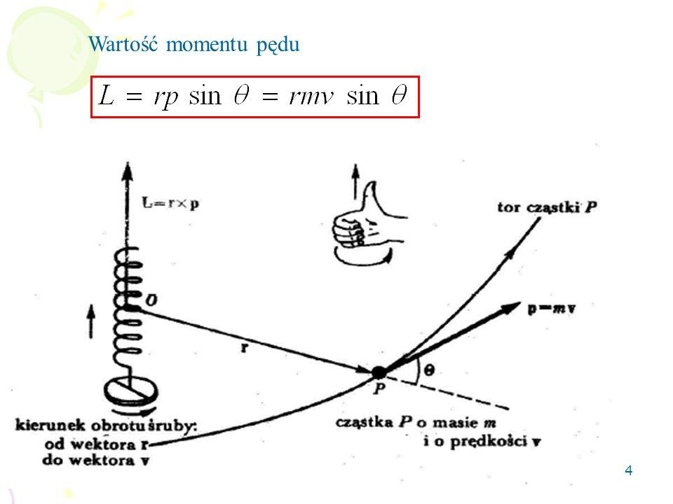 5 Moment siły Iloczyn wektorowy promienia wodzącego cząstki P i siły działającej na tę cząstkę nazywamy momentem siły względem punktu O