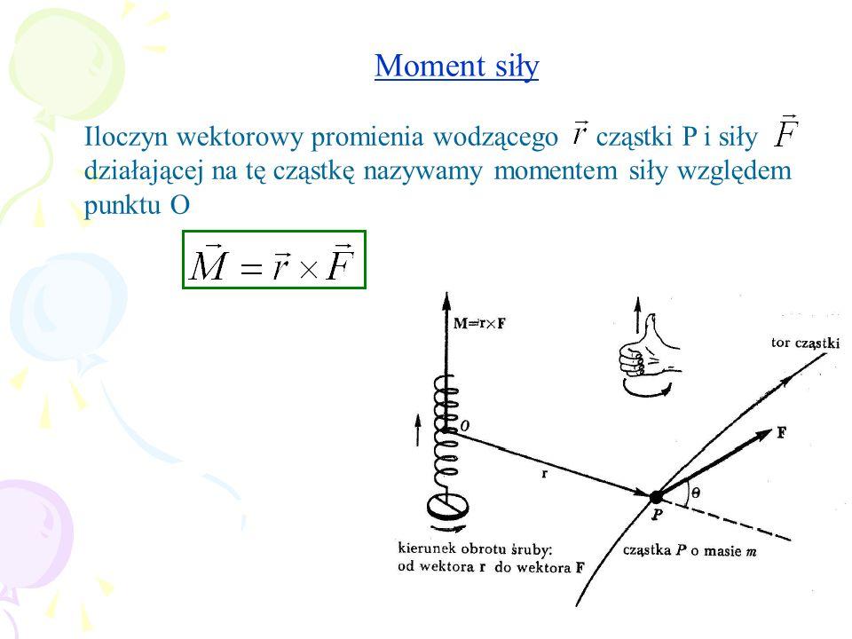 6 r r F FtFt FrFr Wartość momentu siły wynosi - ramię siły