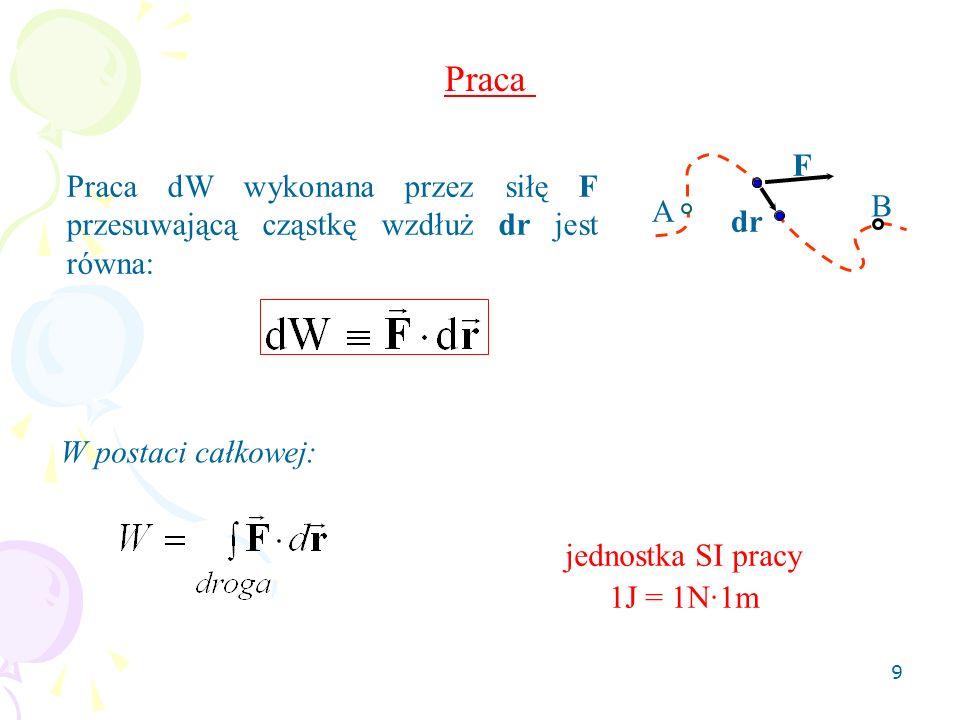 10 Iloczyn skalarny siły i przemieszczenia można zastąpić przez iloczyn stycznej składowej siły F t i drogi ds A B F dr FtFt Gdy siła F jest prostopadła do przesunięcia dr to praca jest równa zero.