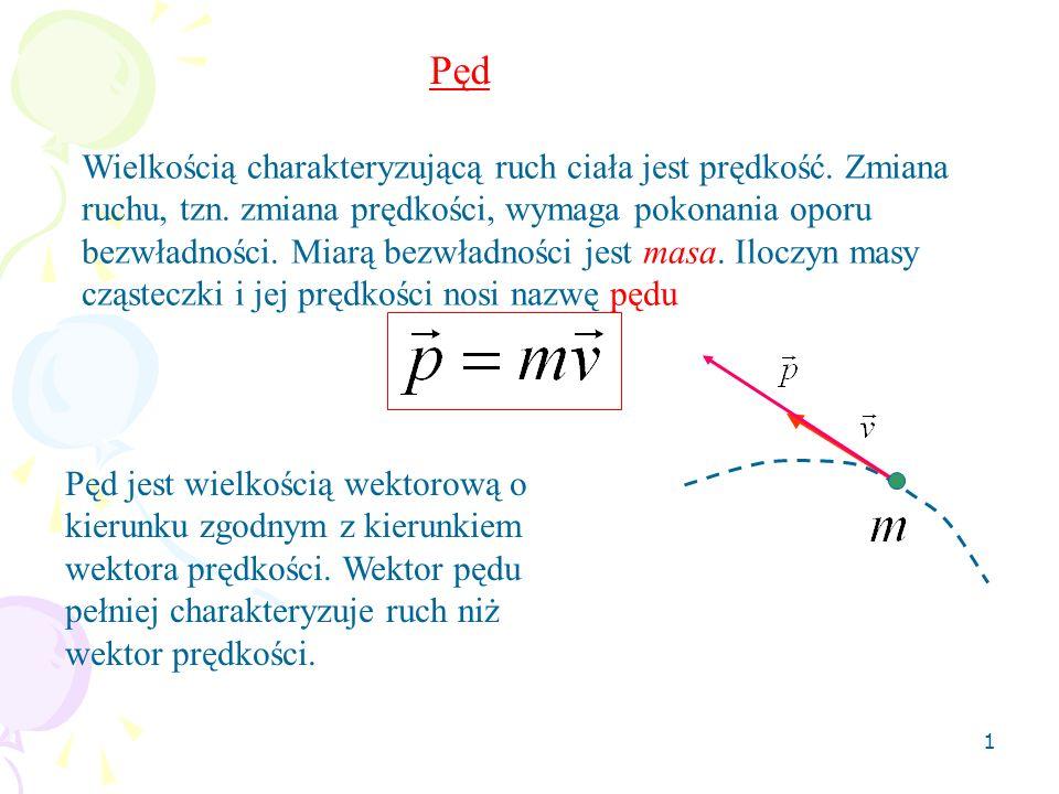 2 Korzystając z definicji prędkości możemy zapisać W dowolnym układzie odniesienia pęd możemy rozłożyć na składowe, np.