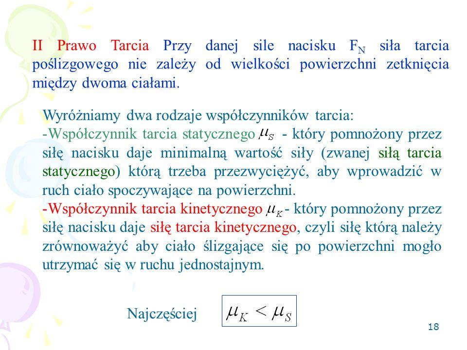 18 II Prawo Tarcia Przy danej sile nacisku F N siła tarcia poślizgowego nie zależy od wielkości powierzchni zetknięcia między dwoma ciałami. Wyróżniam