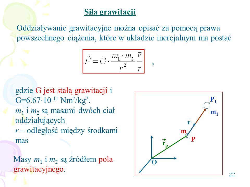22 Siła grawitacji Oddziaływanie grawitacyjne można opisać za pomocą prawa powszechnego ciążenia, które w układzie inercjalnym ma postać, gdzie G jest