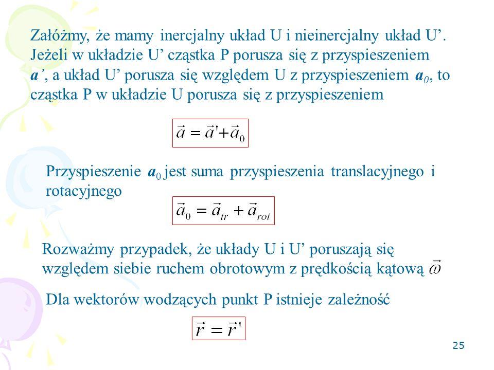 25 Załóżmy, że mamy inercjalny układ U i nieinercjalny układ U. Jeżeli w układzie U cząstka P porusza się z przyspieszeniem a, a układ U porusza się w