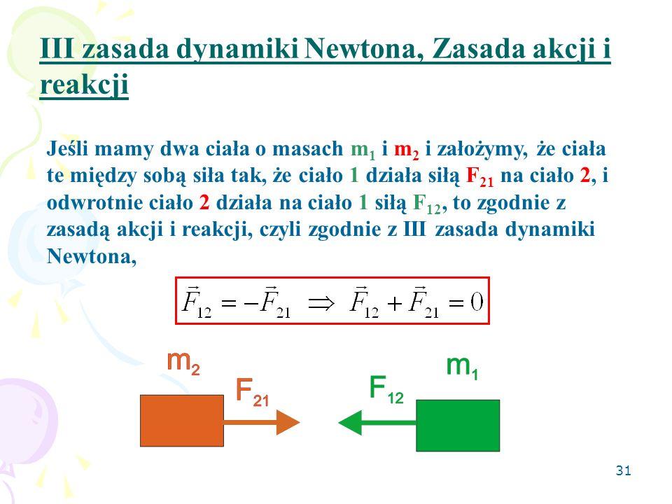 31 III zasada dynamiki Newtona, Zasada akcji i reakcji Jeśli mamy dwa ciała o masach m 1 i m 2 i założymy, że ciała te między sobą siła tak, że ciało