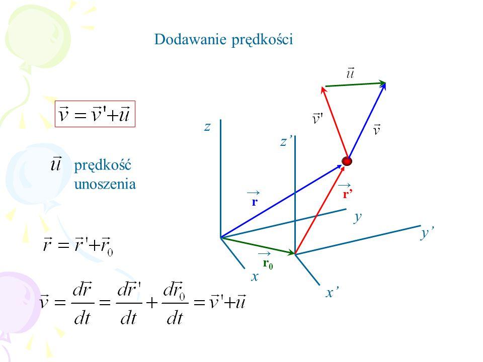Dodawanie prędkości x y r z x y z r r0r0 prędkość unoszenia
