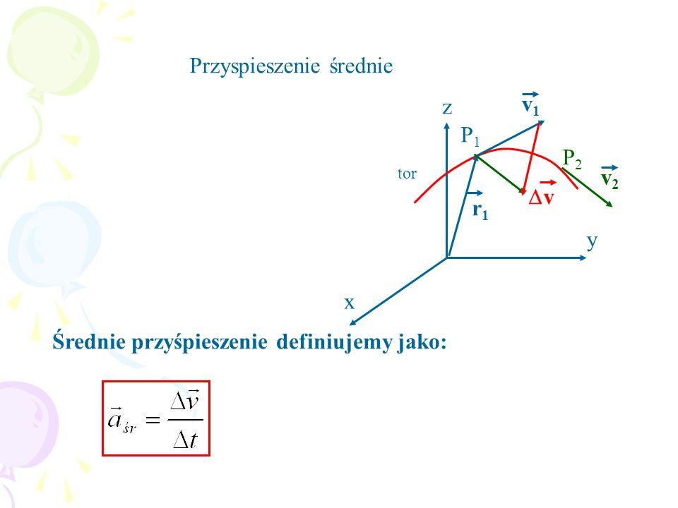 z v1v1 x y tor P1P1 P2P2 v2v2 v r1r1 Średnie przyśpieszenie definiujemy jako: Przyspieszenie średnie