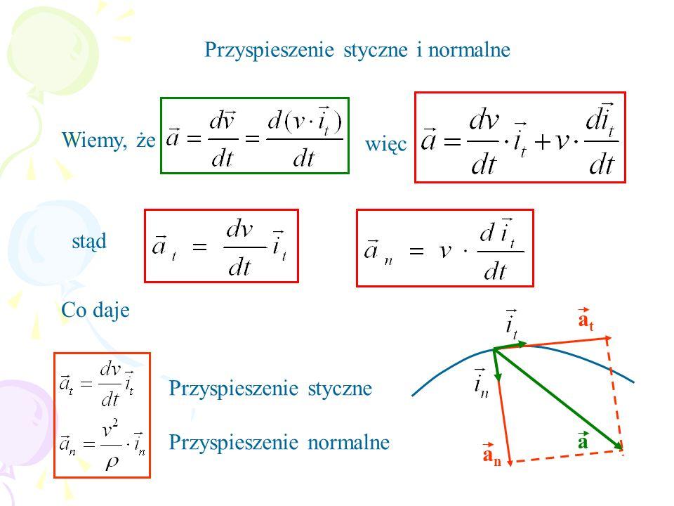 Przyspieszenie styczne i normalne Wiemy, że więc stąd Co daje a anan atat Przyspieszenie styczne Przyspieszenie normalne