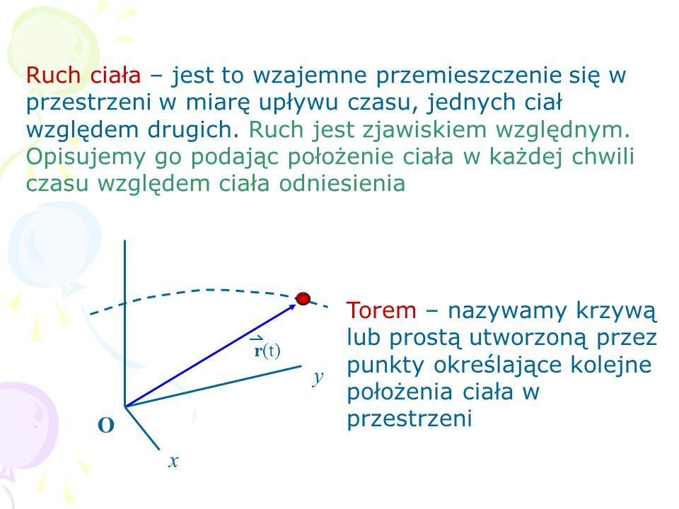 v oznacza prędkość liniową(transwersalną), a prędkość kątową.