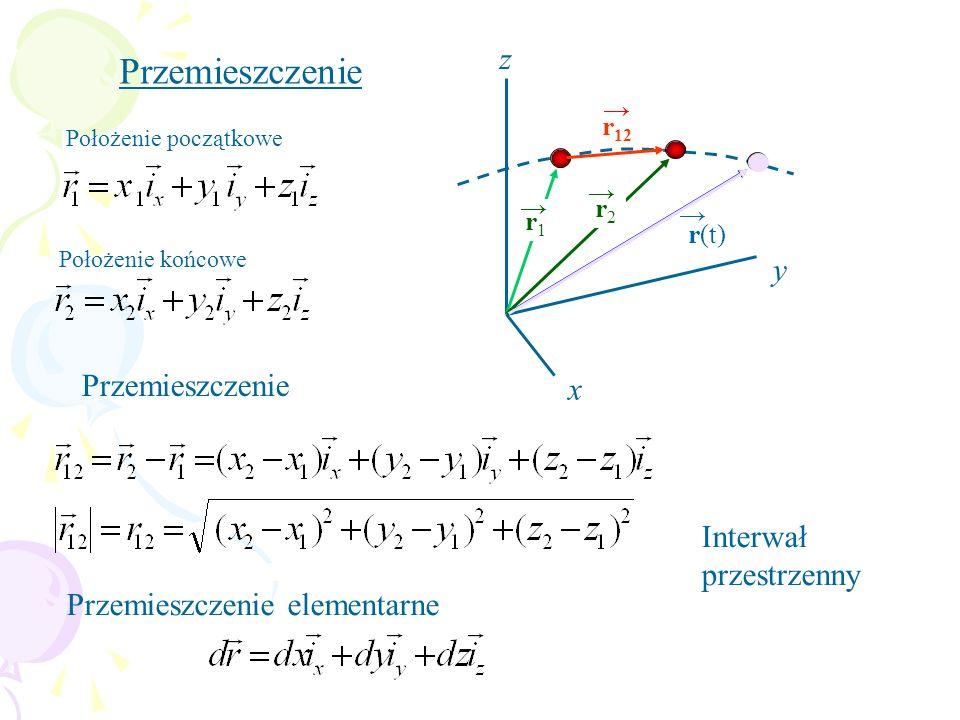Tor Torem (trajektorią) nazywamy linię zakreślaną przez cząstkę podczas ruchu r(t) Równanie toru Parametryczne równanie toru Postać jawna równania toru Wektorowe równanie toru