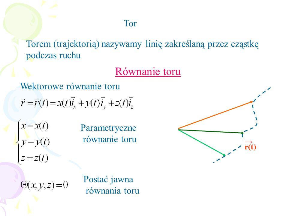 Tor Torem (trajektorią) nazywamy linię zakreślaną przez cząstkę podczas ruchu r(t) Równanie toru Parametryczne równanie toru Postać jawna równania tor