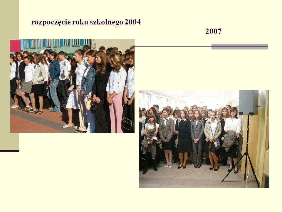 wizyta u przyjaciół w Eksjo 2001 miniprzedsiębiorstwo ZIGZAG 2005 - program fundacji Komandor