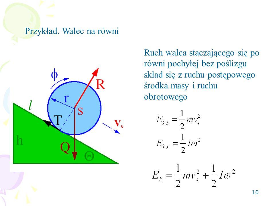 10 Przykład. Walec na równi Ruch walca staczającego się po równi pochyłej bez poślizgu skład się z ruchu postępowego środka masy i ruchu obrotowego Vs