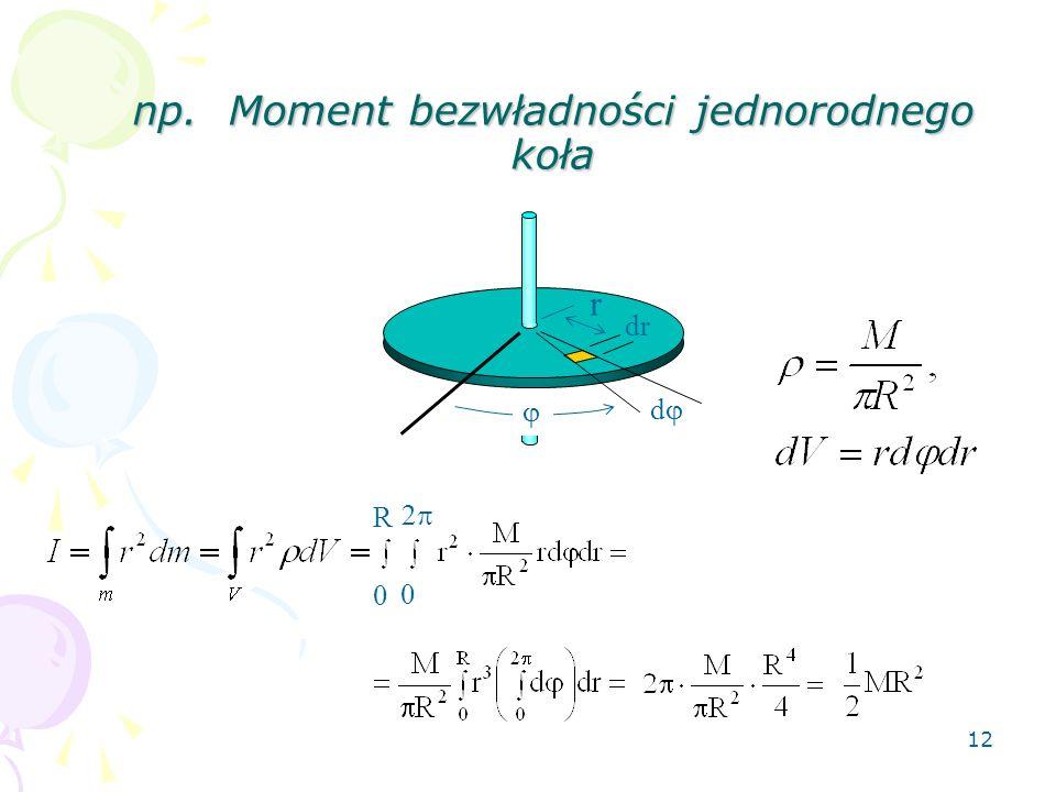 12 np. Moment bezwładności jednorodnego koła d dr r 0 R 0 2