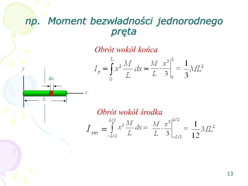 13 np. Moment bezwładności jednorodnego pręta 0 L y dx x L Obrót wokół końca Obrót wokół środka