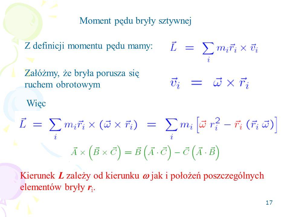 17 Moment pędu bryły sztywnej Z definicji momentu pędu mamy: Załóżmy, że bryła porusza się ruchem obrotowym Więc Kierunek L zależy od kierunku jak i p