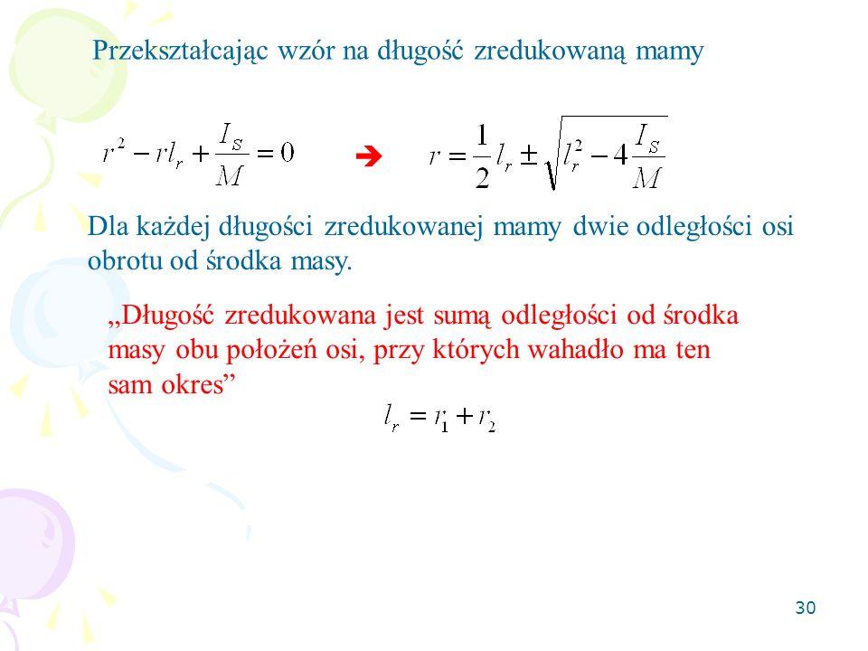 30 Przekształcając wzór na długość zredukowaną mamy Dla każdej długości zredukowanej mamy dwie odległości osi obrotu od środka masy. Długość zredukowa