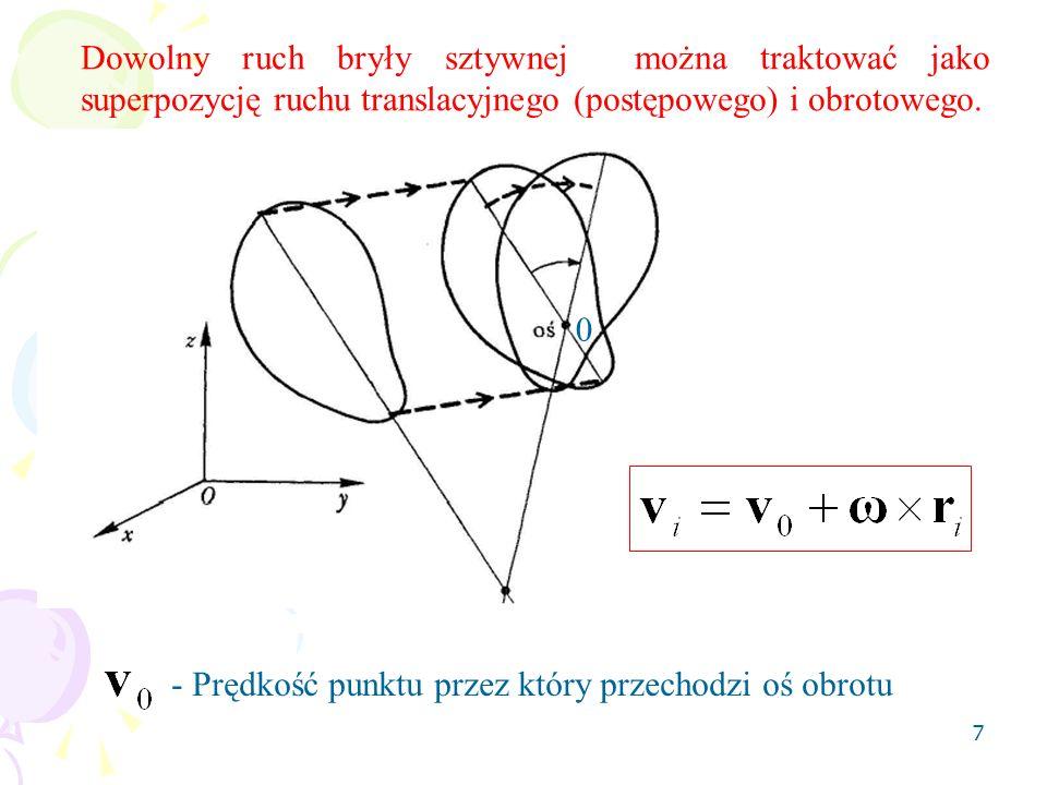 7 0 Dowolny ruch bryły sztywnej można traktować jako superpozycję ruchu translacyjnego (postępowego) i obrotowego. - Prędkość punktu przez który przec
