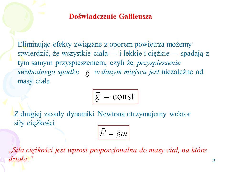 2 Eliminując efekty związane z oporem powietrza możemy stwierdzić, że wszystkie ciała i lekkie i ciężkie spadają z tym samym przyspieszeniem, czyli że, przyspieszenie swobodnego spadku w danym miejscu jest niezależne od masy ciała Doświadczenie Galileusza Z drugiej zasady dynamiki Newtona otrzymujemy wektor siły ciężkości Siła ciężkości jest wprost proporcjonalna do masy ciał, na które działa.