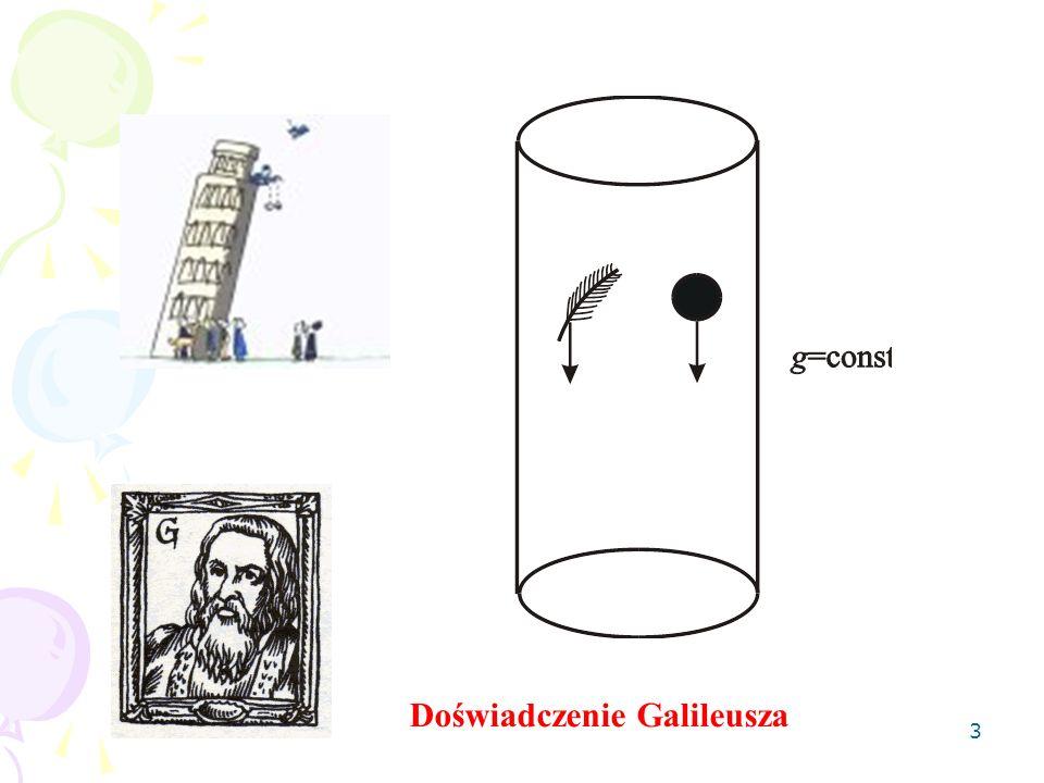 3 Doświadczenie Galileusza